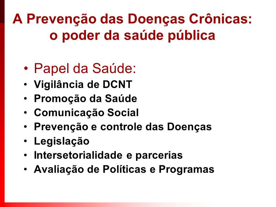 A Prevenção das Doenças Crônicas: o poder da saúde pública