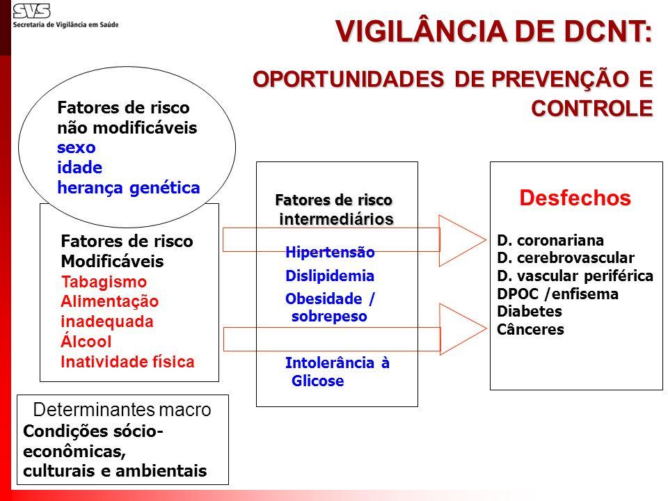 VIGILÂNCIA DE DCNT: OPORTUNIDADES DE PREVENÇÃO E CONTROLE Desfechos