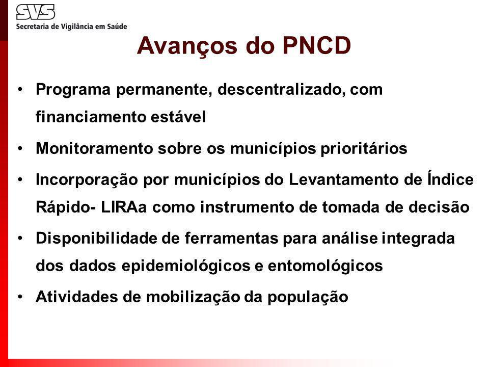 Avanços do PNCD Programa permanente, descentralizado, com financiamento estável. Monitoramento sobre os municípios prioritários.