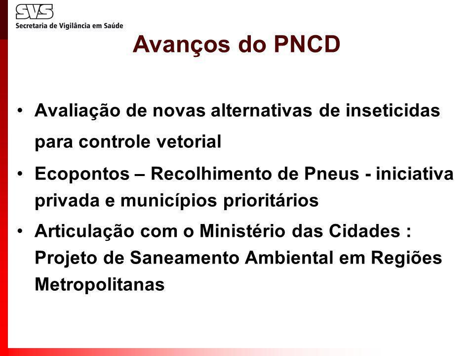 Avanços do PNCD Avaliação de novas alternativas de inseticidas para controle vetorial.