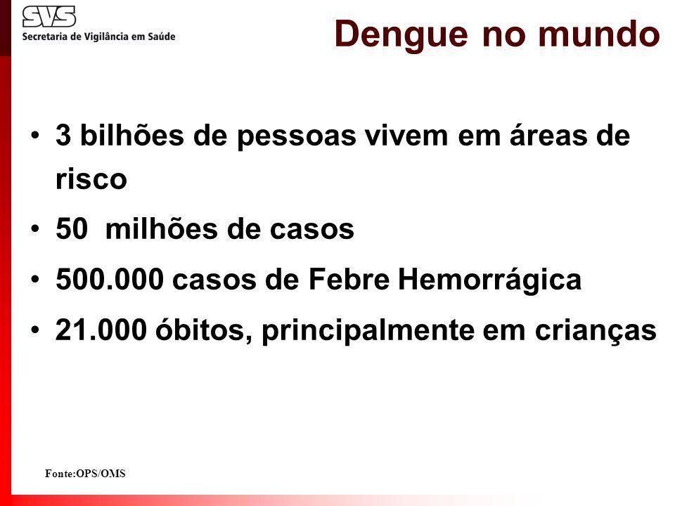 Dengue no mundo 3 bilhões de pessoas vivem em áreas de risco