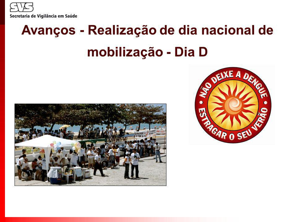 Avanços - Realização de dia nacional de mobilização - Dia D