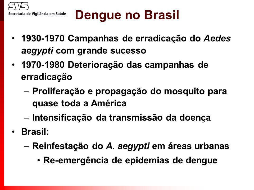 Dengue no Brasil1930-1970 Campanhas de erradicação do Aedes aegypti com grande sucesso. 1970-1980 Deterioração das campanhas de erradicação.
