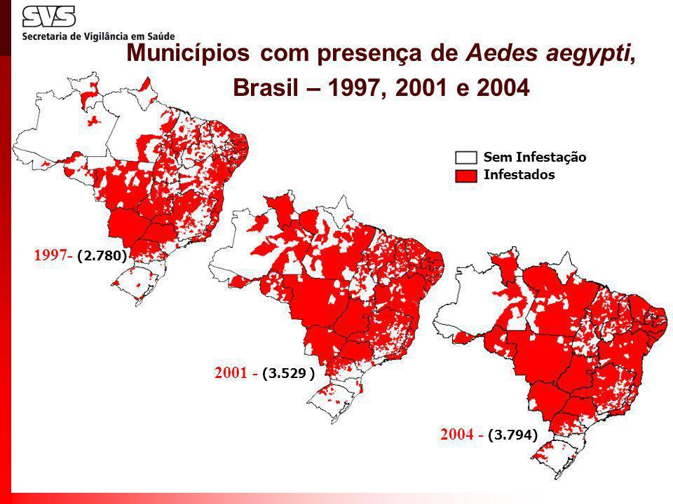 Municípios com presença de Aedes aegypti,