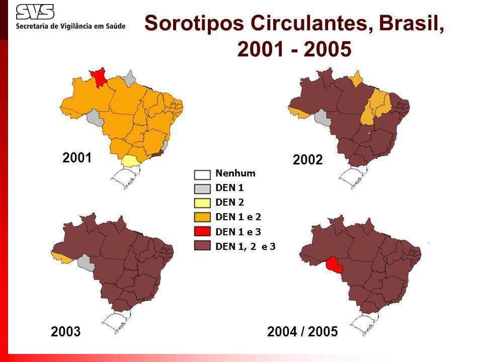 Sorotipos Circulantes, Brasil, 2001 - 2005