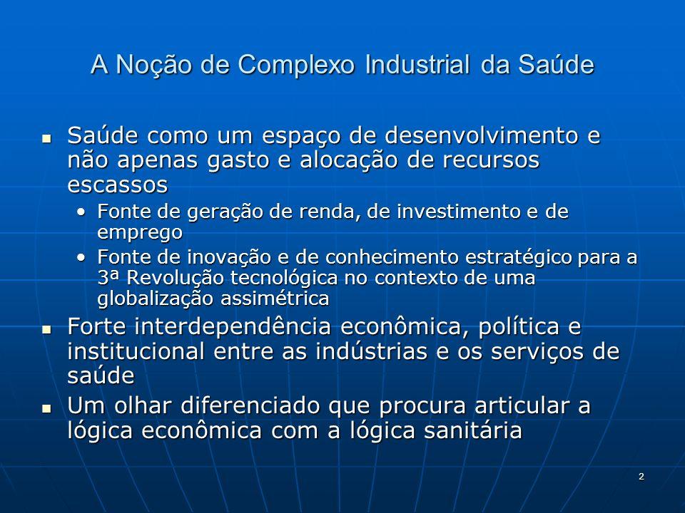 A Noção de Complexo Industrial da Saúde