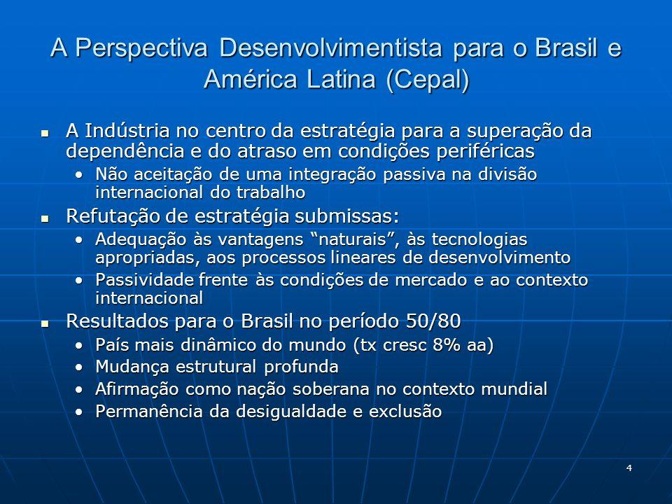 A Perspectiva Desenvolvimentista para o Brasil e América Latina (Cepal)