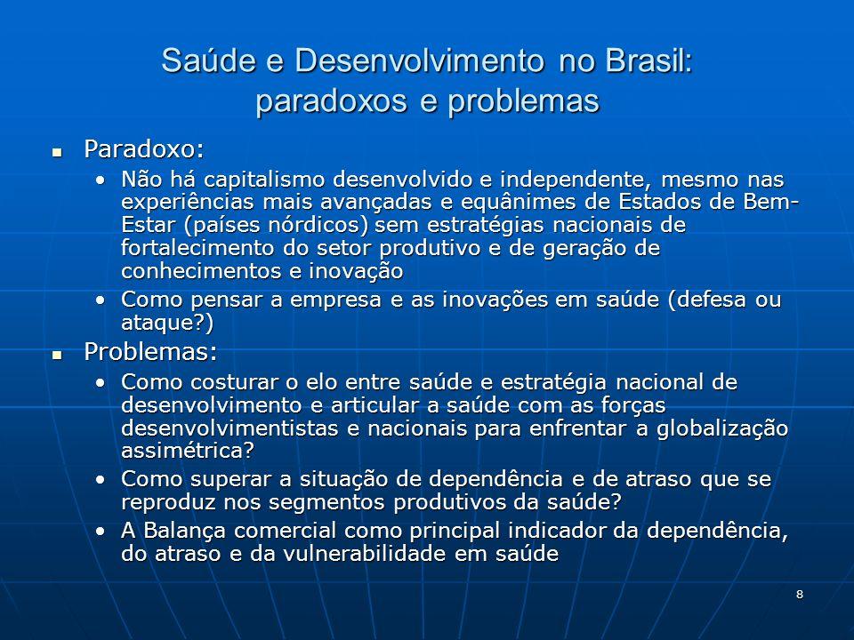 Saúde e Desenvolvimento no Brasil: paradoxos e problemas