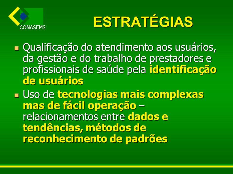 ESTRATÉGIAS Qualificação do atendimento aos usuários, da gestão e do trabalho de prestadores e profissionais de saúde pela identificação de usuários.