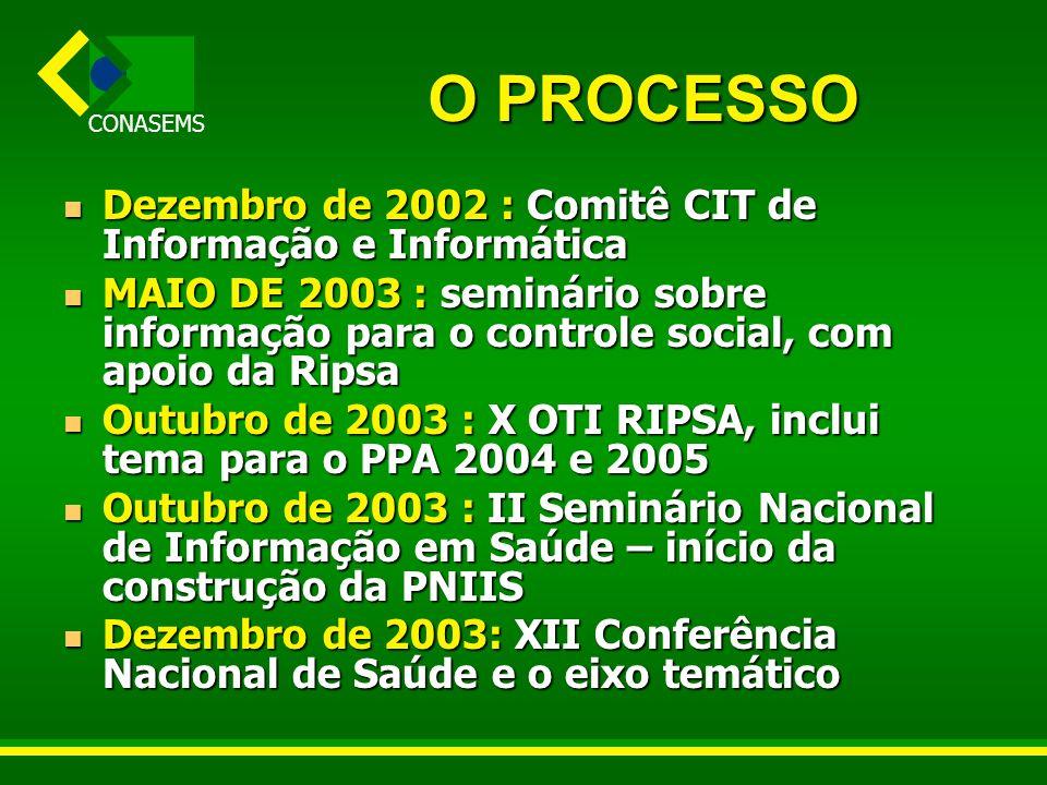 O PROCESSO Dezembro de 2002 : Comitê CIT de Informação e Informática