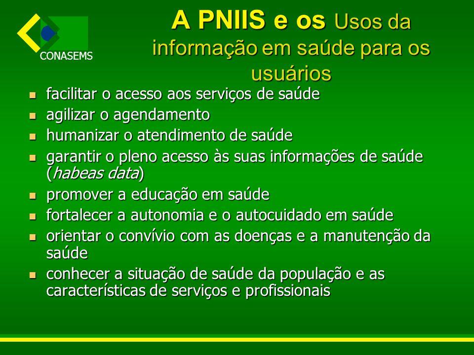 A PNIIS e os Usos da informação em saúde para os usuários