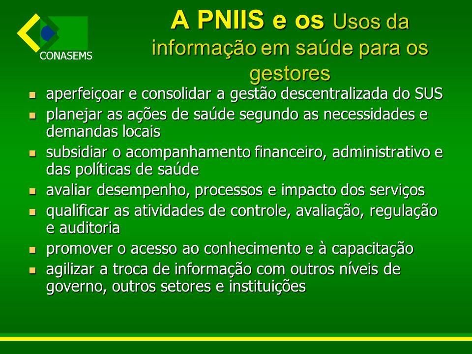 A PNIIS e os Usos da informação em saúde para os gestores