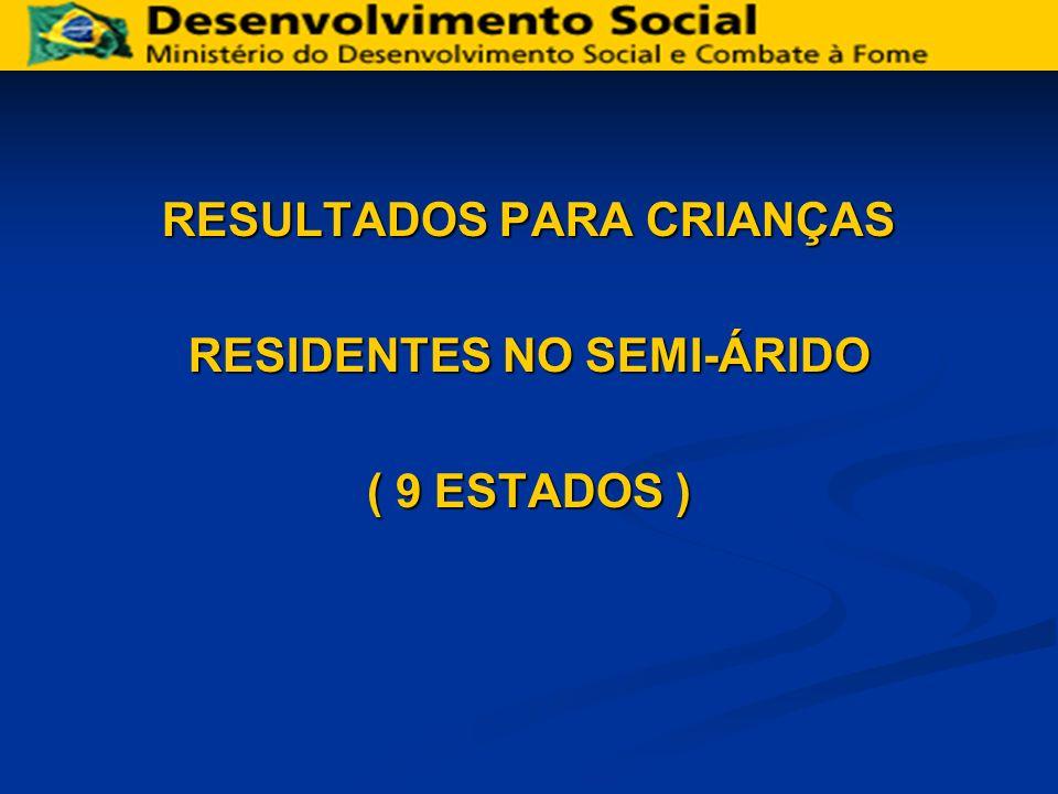 RESULTADOS PARA CRIANÇAS RESIDENTES NO SEMI-ÁRIDO