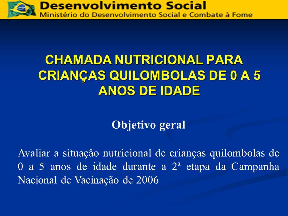 CHAMADA NUTRICIONAL PARA CRIANÇAS QUILOMBOLAS DE 0 A 5 ANOS DE IDADE
