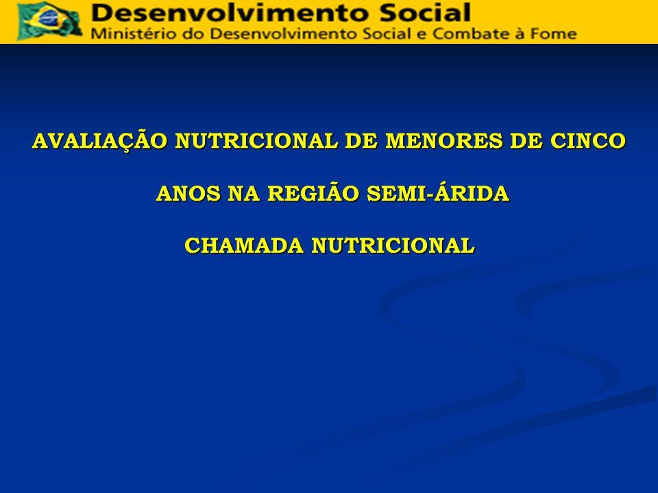AVALIAÇÃO NUTRICIONAL DE MENORES DE CINCO ANOS NA REGIÃO SEMI-ÁRIDA
