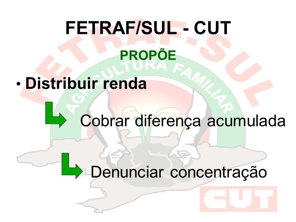 FETRAF/SUL - CUT Cobrar diferença acumulada Denunciar concentração
