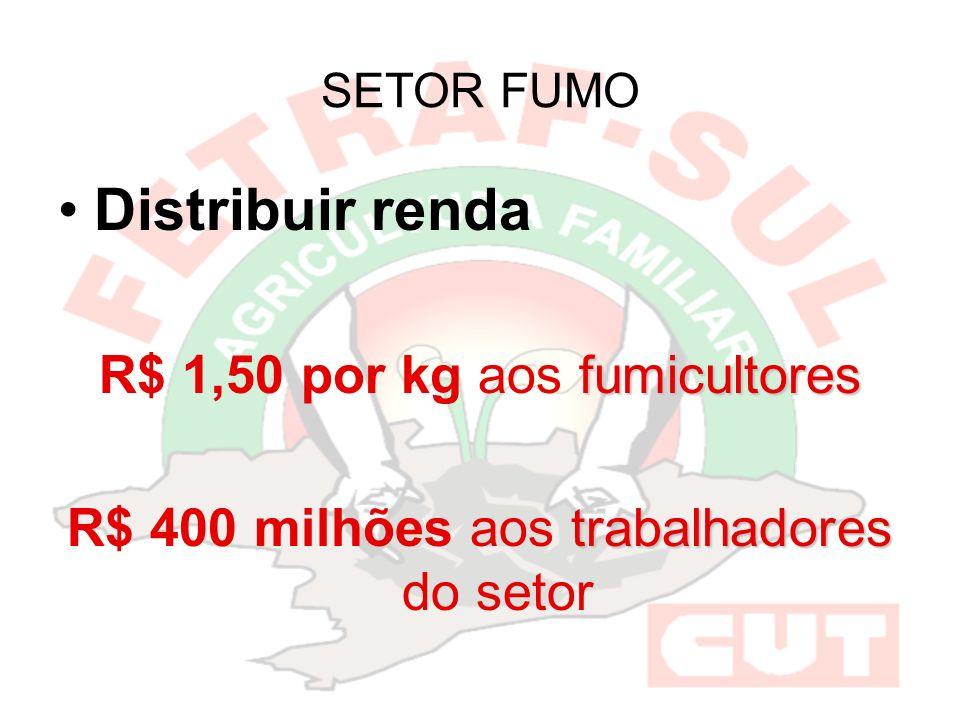 Distribuir renda R$ 1,50 por kg aos fumicultores