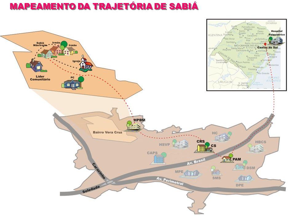 MAPEAMENTO DA TRAJETÓRIA DE SABIÁ
