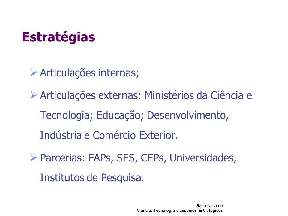 Estratégias Articulações internas;