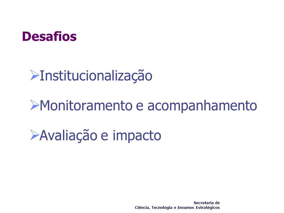 Monitoramento e acompanhamento Avaliação e impacto