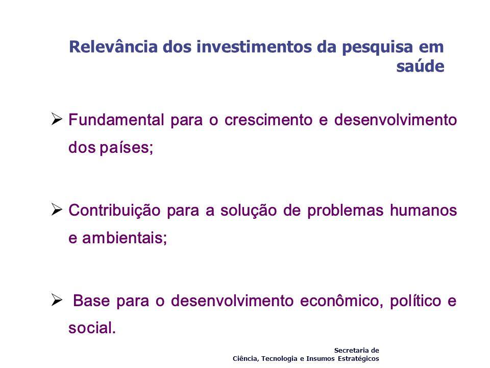 Relevância dos investimentos da pesquisa em saúde