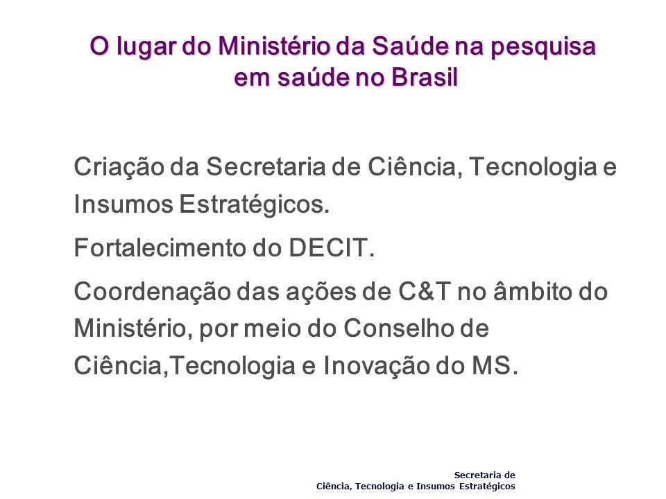 O lugar do Ministério da Saúde na pesquisa em saúde no Brasil
