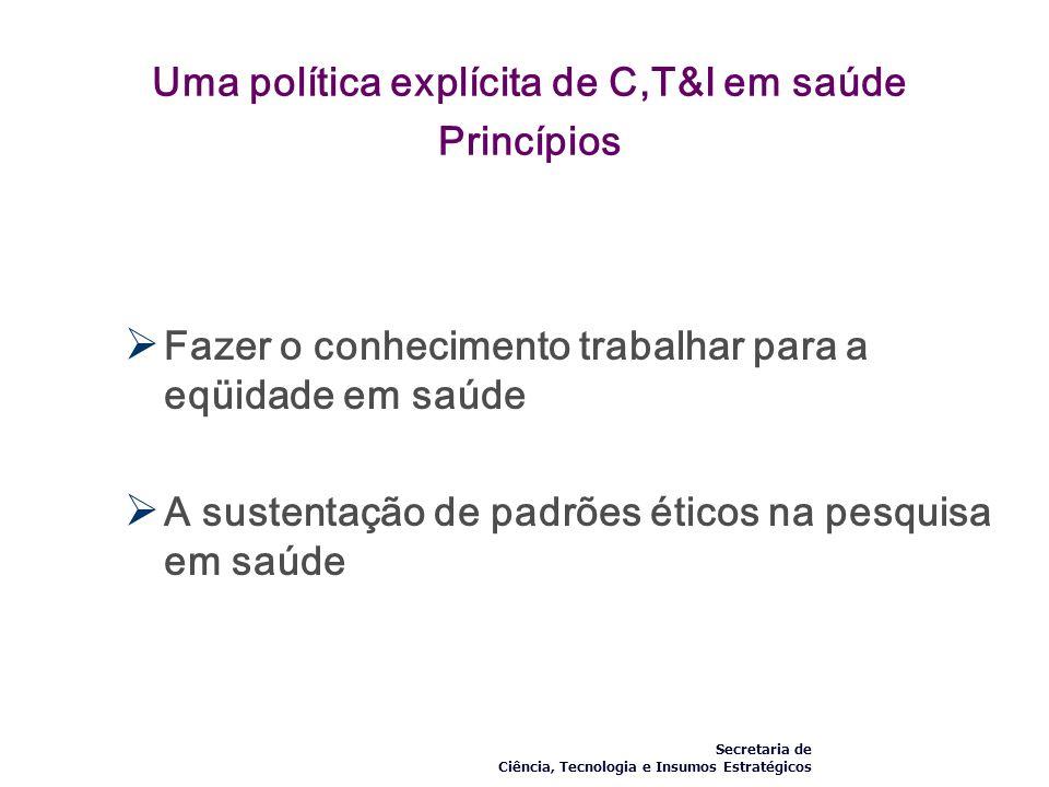 Uma política explícita de C,T&I em saúde Princípios