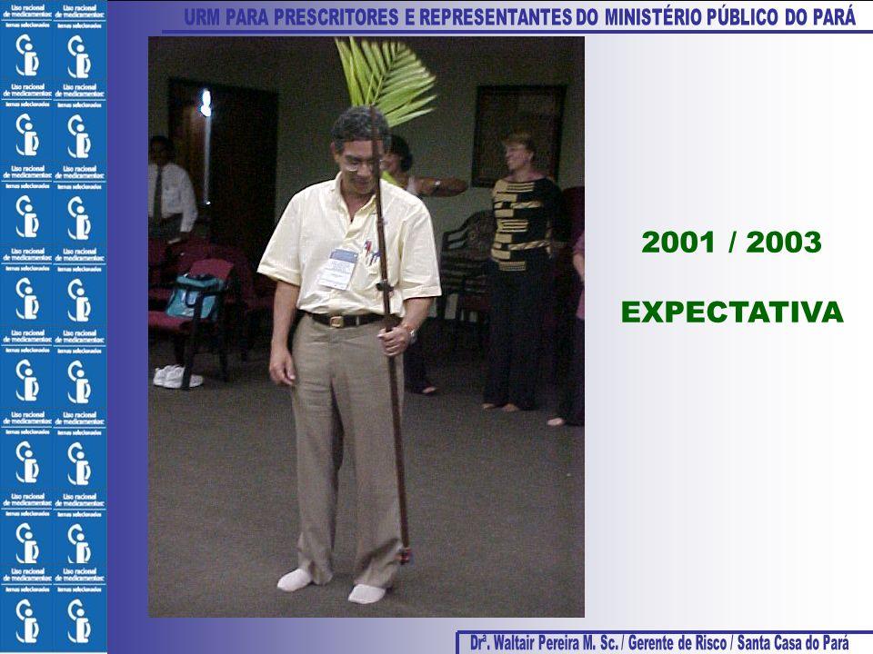 2001 / 2003 EXPECTATIVA