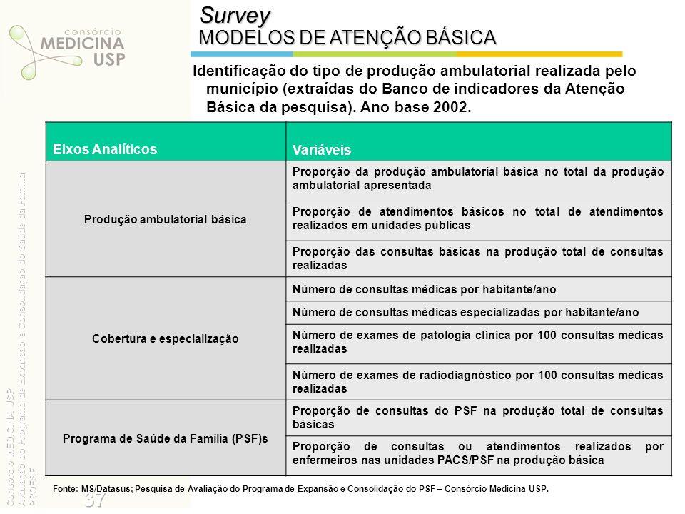 Survey 37 MODELOS DE ATENÇÃO BÁSICA