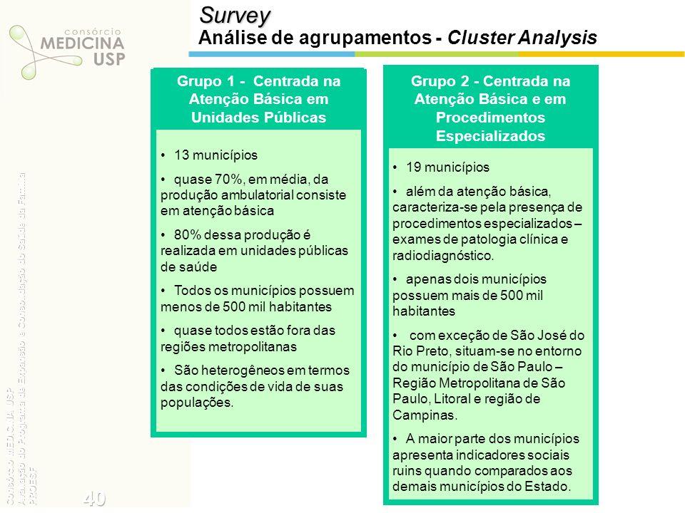 Survey 40 Análise de agrupamentos - Cluster Analysis