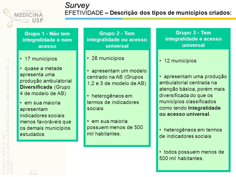 Survey 46 EFETIVIDADE – Descrição dos tipos de municípios criados: