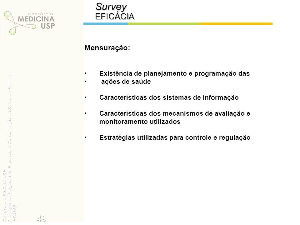 Survey 49 EFICÁCIA Mensuração: