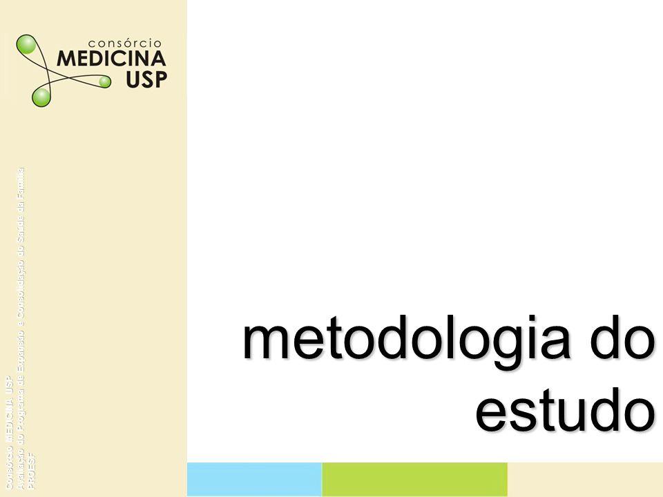 Consórcio MEDICINA USP Avaliação do Programa de Expansão e Consolidação do Saúde da Família PROESF
