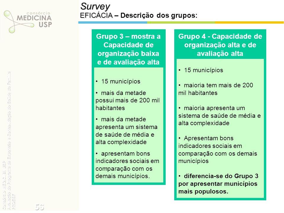 Survey 56 EFICÁCIA – Descrição dos grupos: