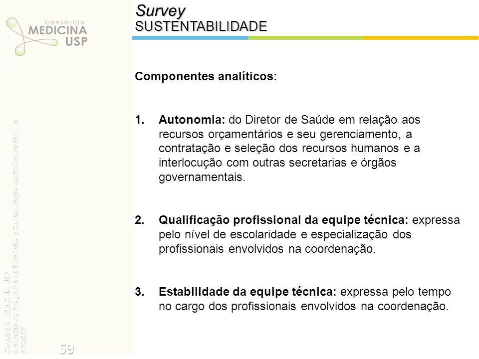 Survey 59 SUSTENTABILIDADE Componentes analíticos: