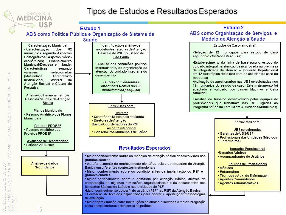 6 Tipos de Estudos e Resultados Esperados Estudo 1 Estudo 2