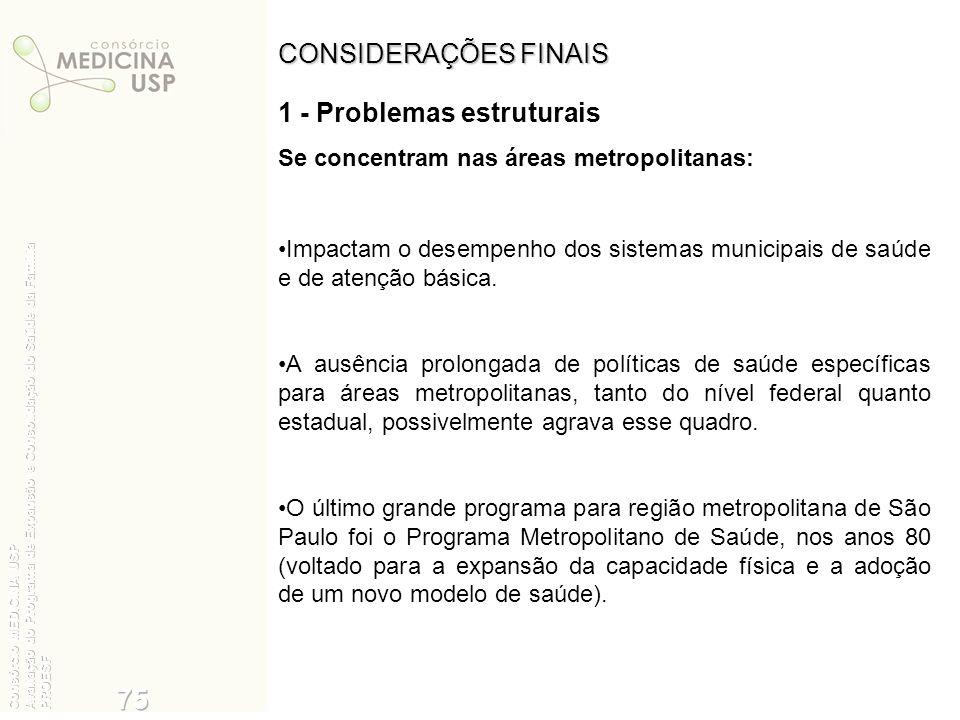 75 35 CONSIDERAÇÕES FINAIS 1 - Problemas estruturais