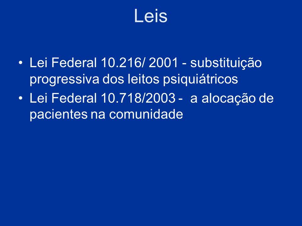 Leis Lei Federal 10.216/ 2001 - substituição progressiva dos leitos psiquiátricos.
