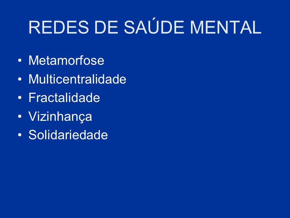 REDES DE SAÚDE MENTAL Metamorfose Multicentralidade Fractalidade