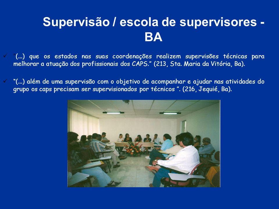 Supervisão / escola de supervisores - BA
