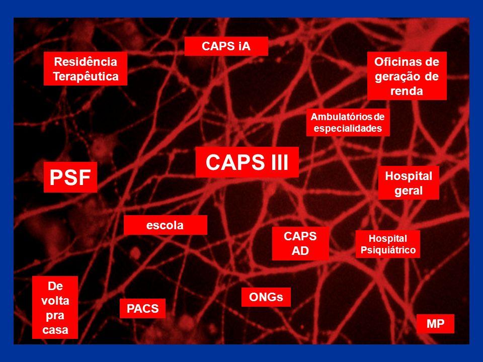 CAPS III PSF CAPS iA Residência Terapêutica