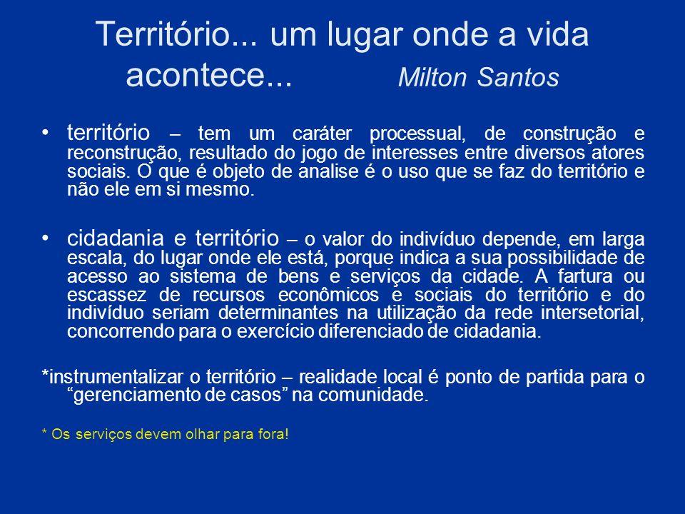 Território... um lugar onde a vida acontece... Milton Santos