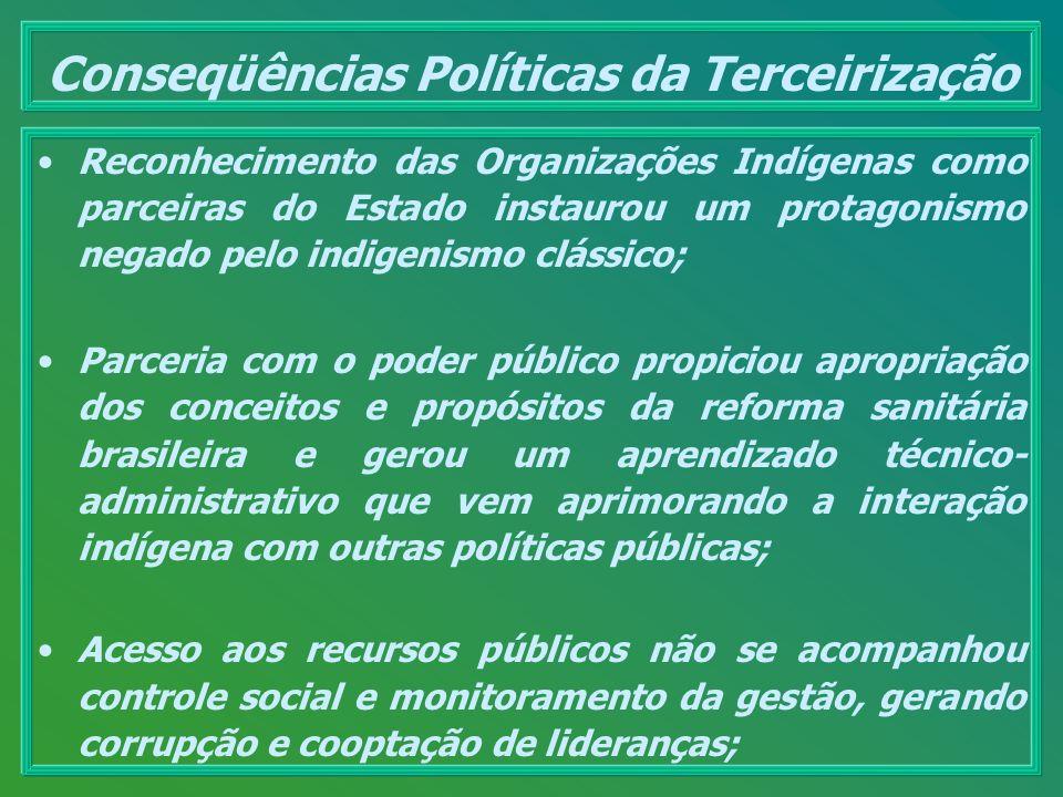 Conseqüências Políticas da Terceirização