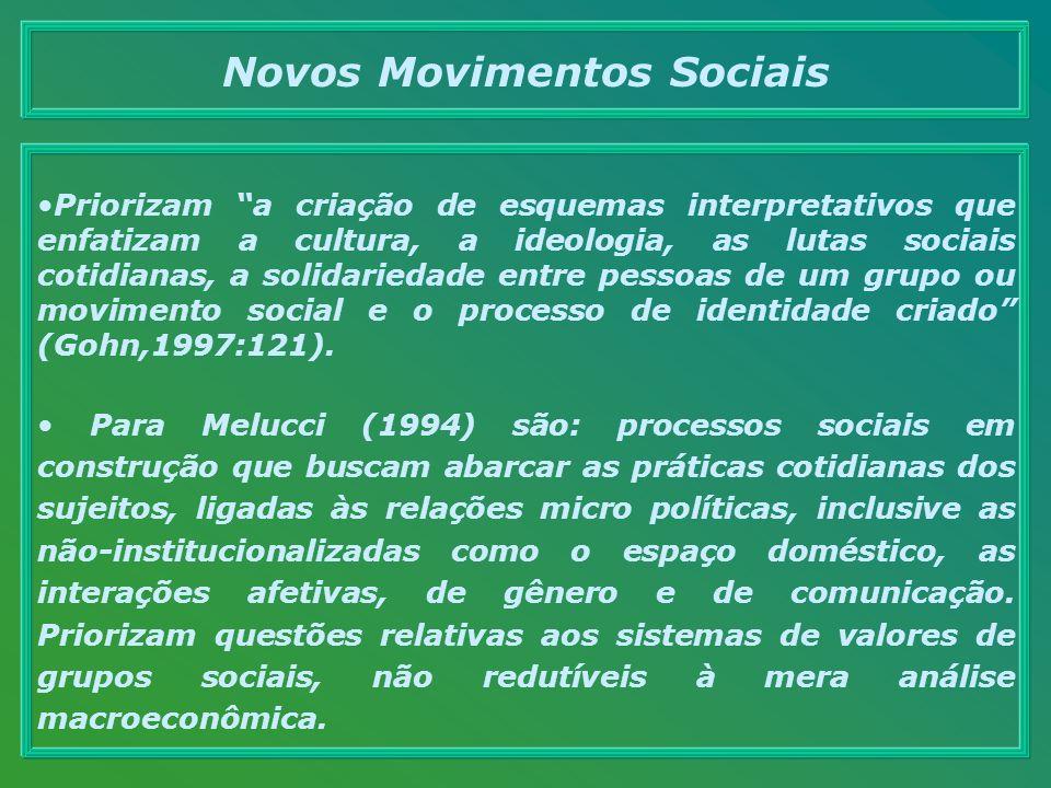 Novos Movimentos Sociais