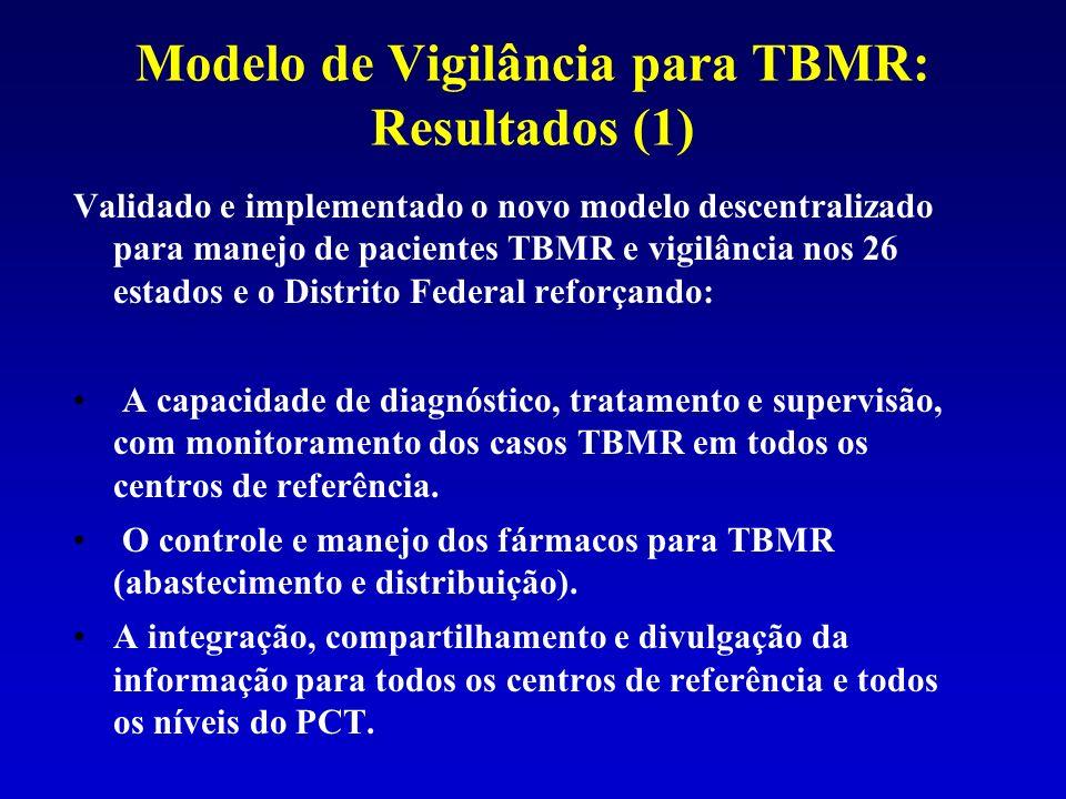 Modelo de Vigilância para TBMR: Resultados (1)