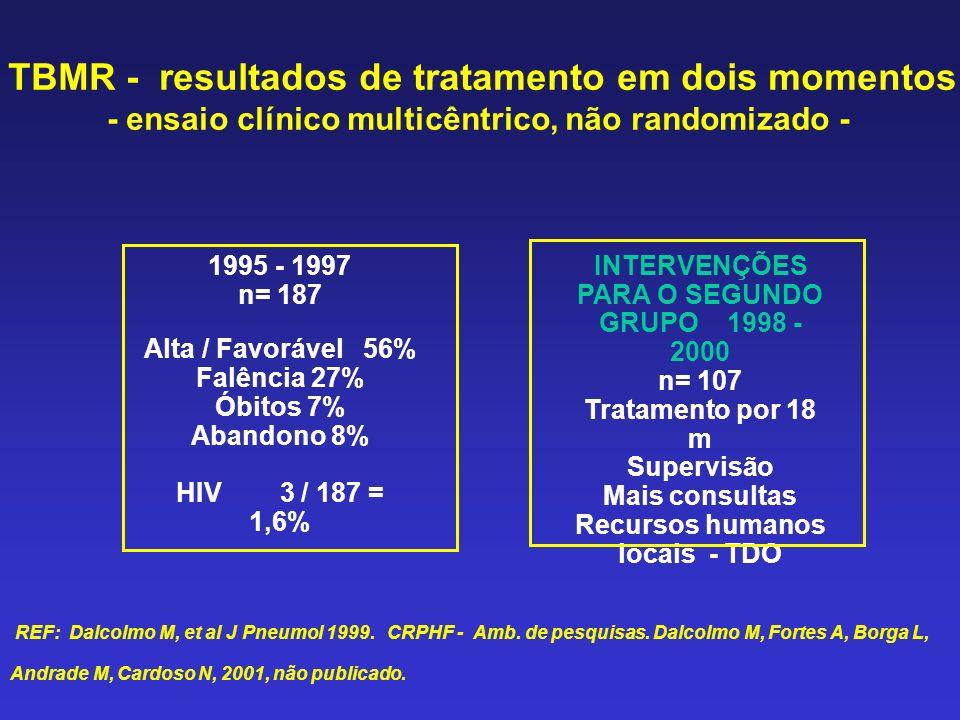 TBMR - resultados de tratamento em dois momentos
