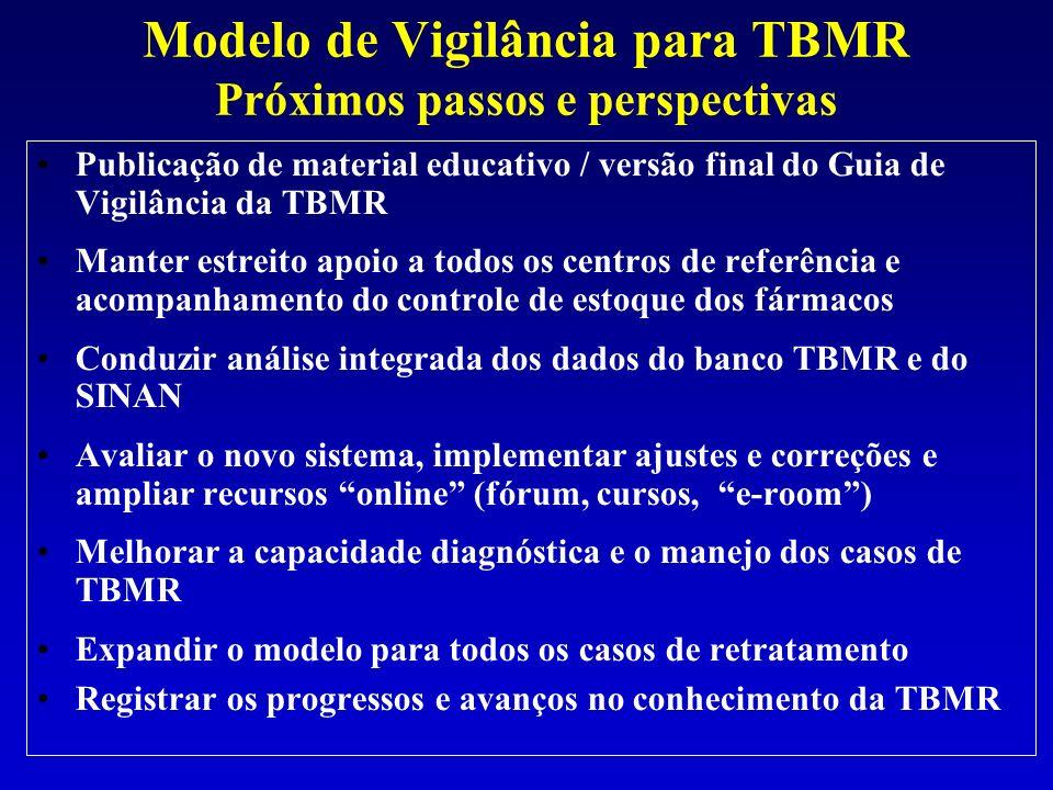 Modelo de Vigilância para TBMR Próximos passos e perspectivas