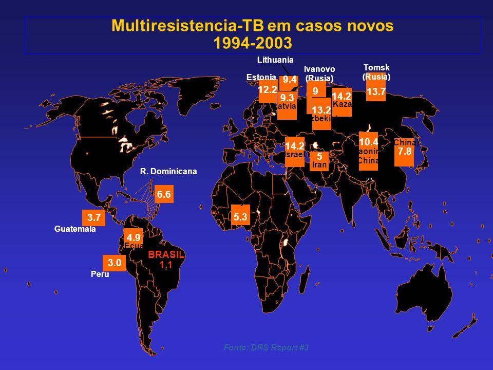 Multiresistencia-TB em casos novos 1994-2003
