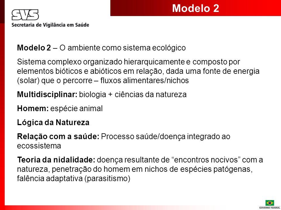 Modelo 2 Modelo 2 – O ambiente como sistema ecológico