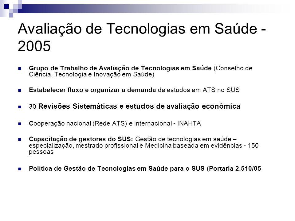 Avaliação de Tecnologias em Saúde - 2005